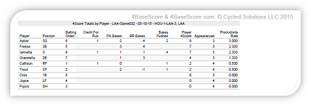 4Score-Table-LAA-Game32-450-154