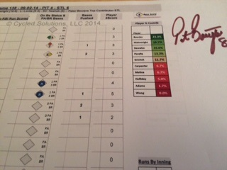 Bourjos-autographed-4BaseScorecard-2014