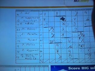 OldSchool-Scorecard-May3-STL
