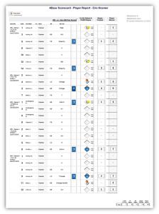 4BaseScore-Player-View-Hosmer-web-540